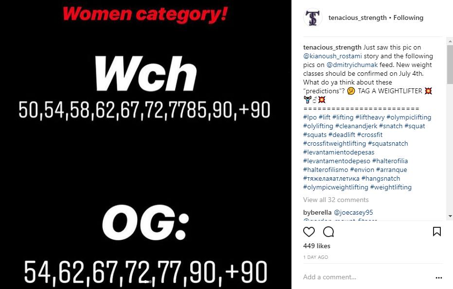 Rumored new IWF weight categories by Dmitryi Chumak.